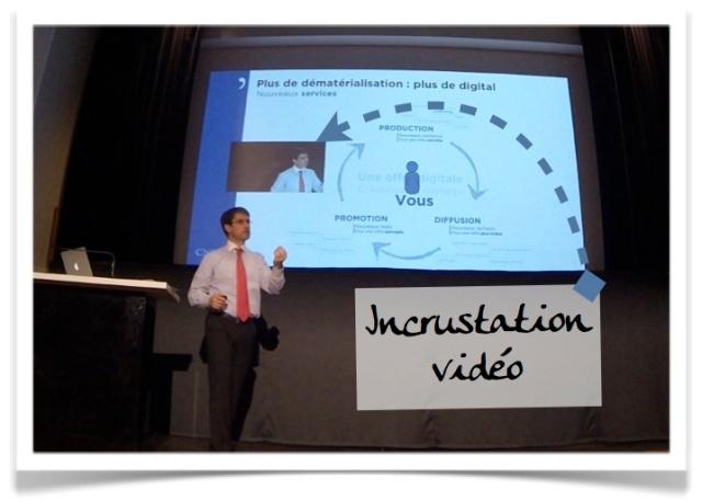 Incrustation vidéo pour que les sites distants puissent visualiser l'animateur