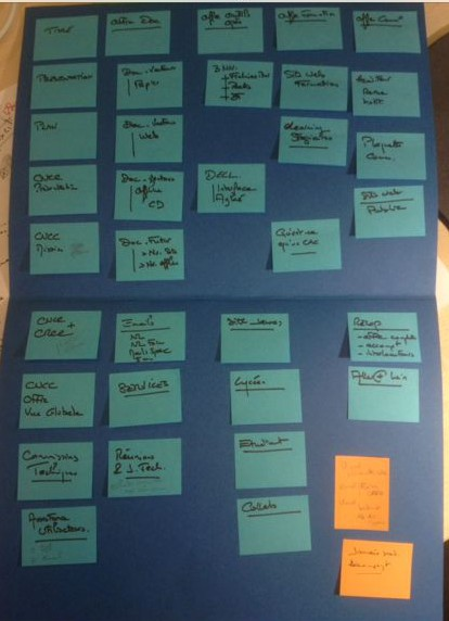 Take a picture of your board of post it